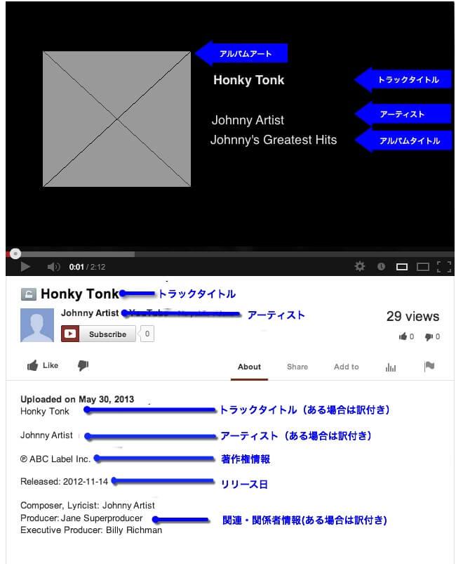 YouTubeアートトラックを正しく理解する ― 「YouTubeに曲が無断でアップされてる!?」と驚く前に