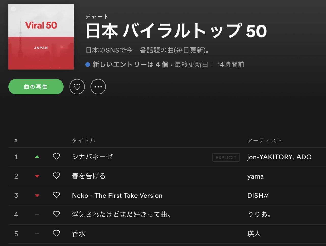 jon-YAKITORY インタビュー | Spotify Japanバイラルチャートで1位に急上昇、ボカロPとしても活動する注目アーティスト【Who's NXT】