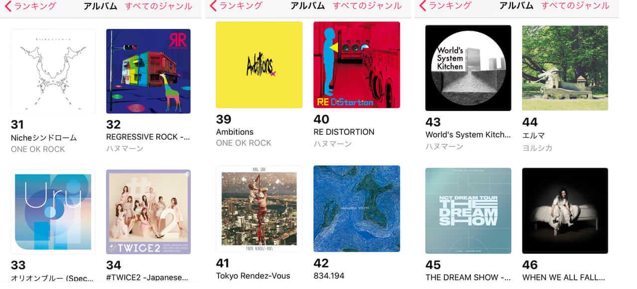ハヌマーンの過去3作品、全てApple Musicアルバム総合TOP50入り