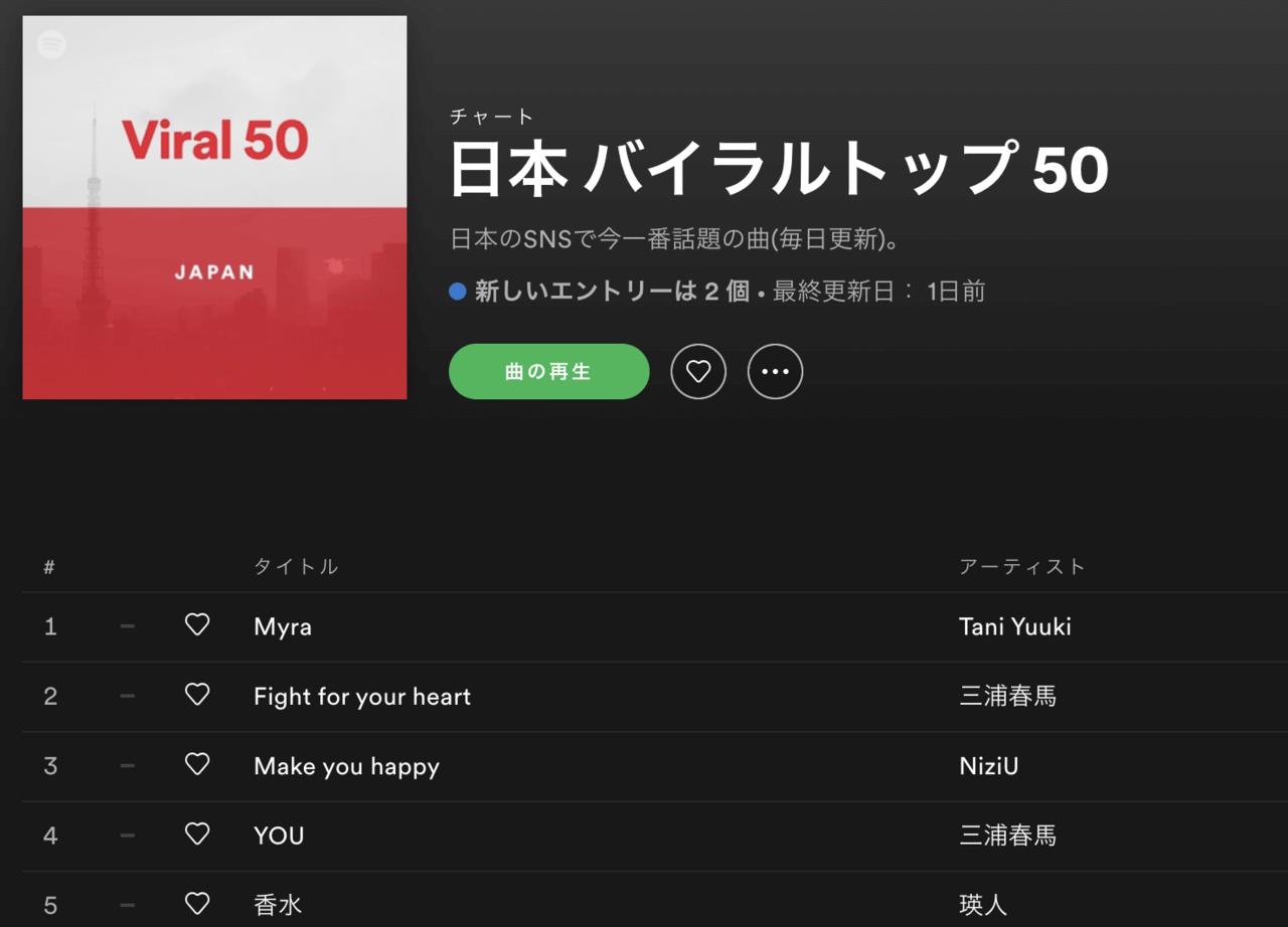 世界へ躍進する国内SSW、Tani Yuuki「Myra」Spotifyバイラルで世界4位に急上昇