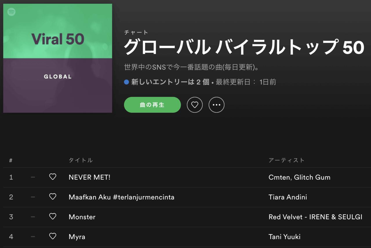 世界へ躍進する国内SSW、Tani Yuuki「Myra」Spotifyバイラルで世界4位に 国内ではTOP