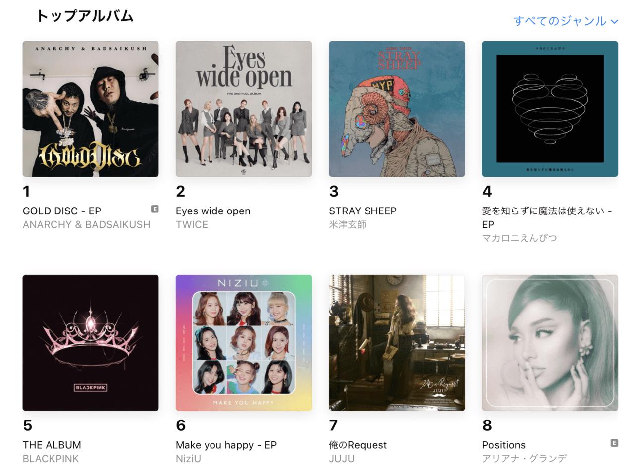 ANARCHYとBADSAIKUSH (舐達麻)のコラボEP『GOLD DISC』がApple Musicアルバム総合1位に