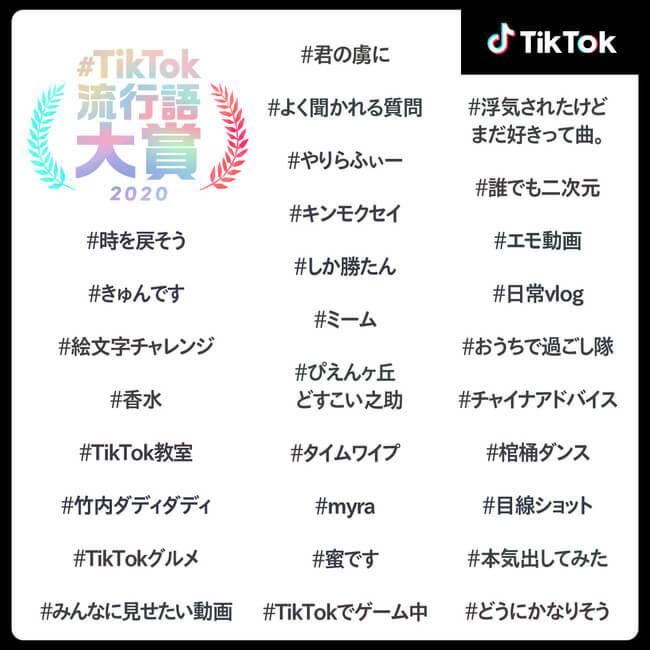インディペンデントアーティストの楽曲タイトルや歌詞もノミネート、#TikTok流行語大賞2020ノミネート30選発表