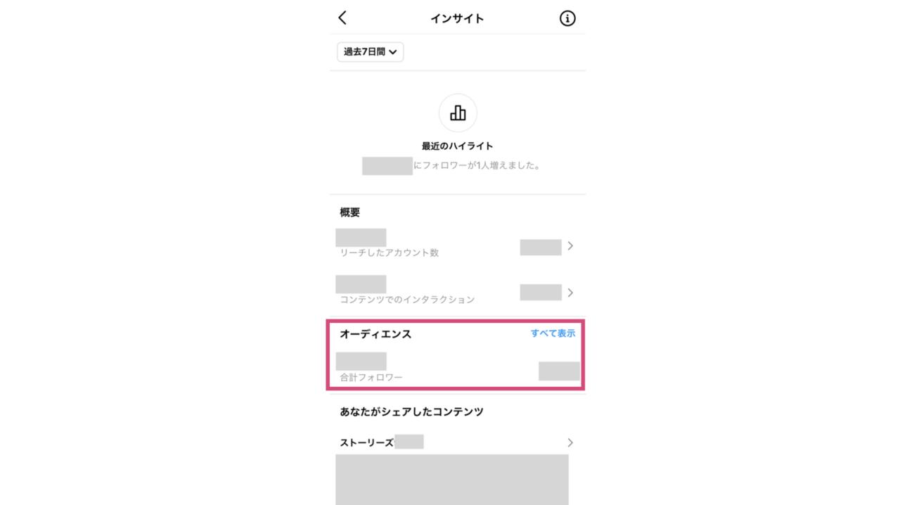 インサイトにアクセスし、オーディエンスをクリック